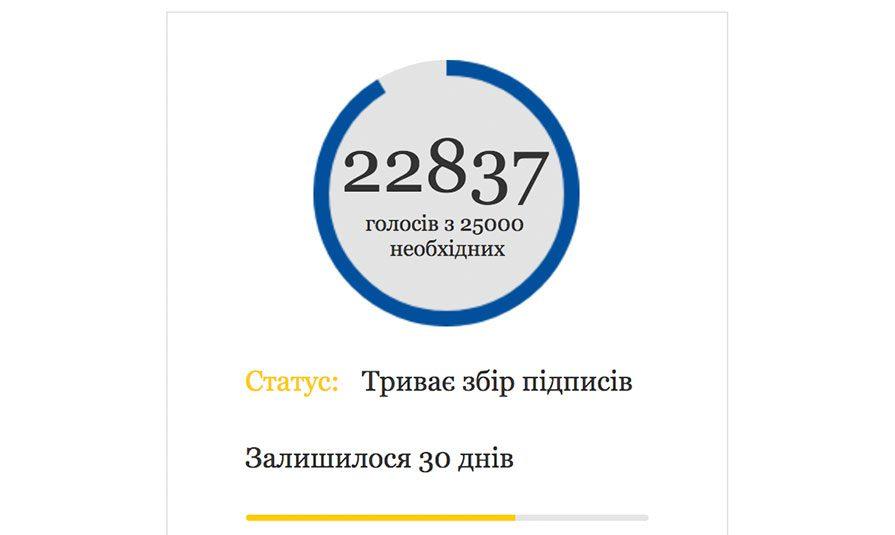 peticion 2 - Із сайту президента України видалили петицію про «припинення пропаганди гомосексуалізму» - Заборона