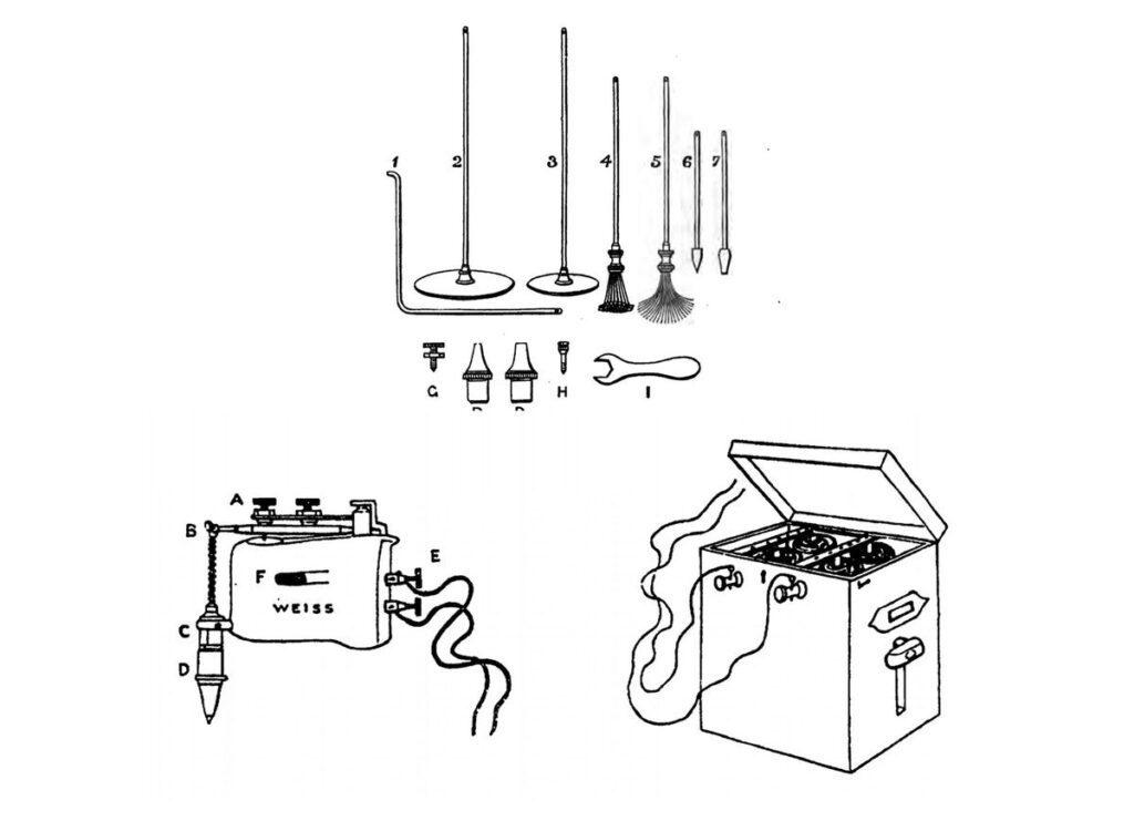 vibrator was 04 1024x741 - Розтрата сім'я або ліки від божевілля: Як змінювалось ставлення до мастурбації - Заборона