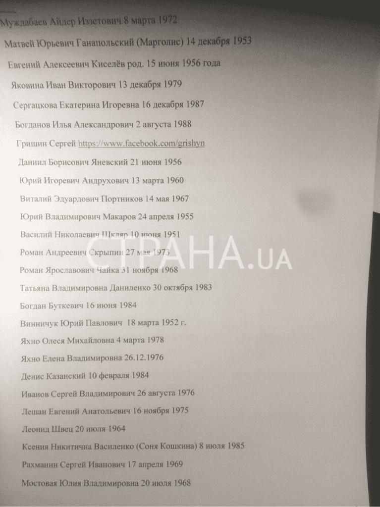 21 767x1024 - «Страна» опублікувала «розстрільний список» журналістів - Заборона