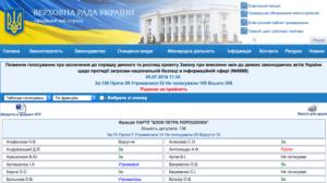 screen 1 300x168 - Які депутати підтримали законопроект про інтернет-цензуру в Україні? Детально - Заборона