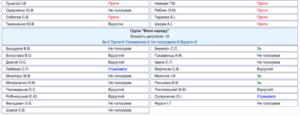 screen 9 2 300x116 - Які депутати підтримали законопроект про інтернет-цензуру в Україні? Детально - Заборона