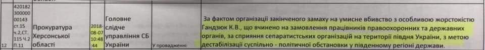 38791631 1867156793329836 6165243330830532608 n - МВС шукає нападника на Гандзюк. СБУ вважає, що замовник – МВС - Заборона