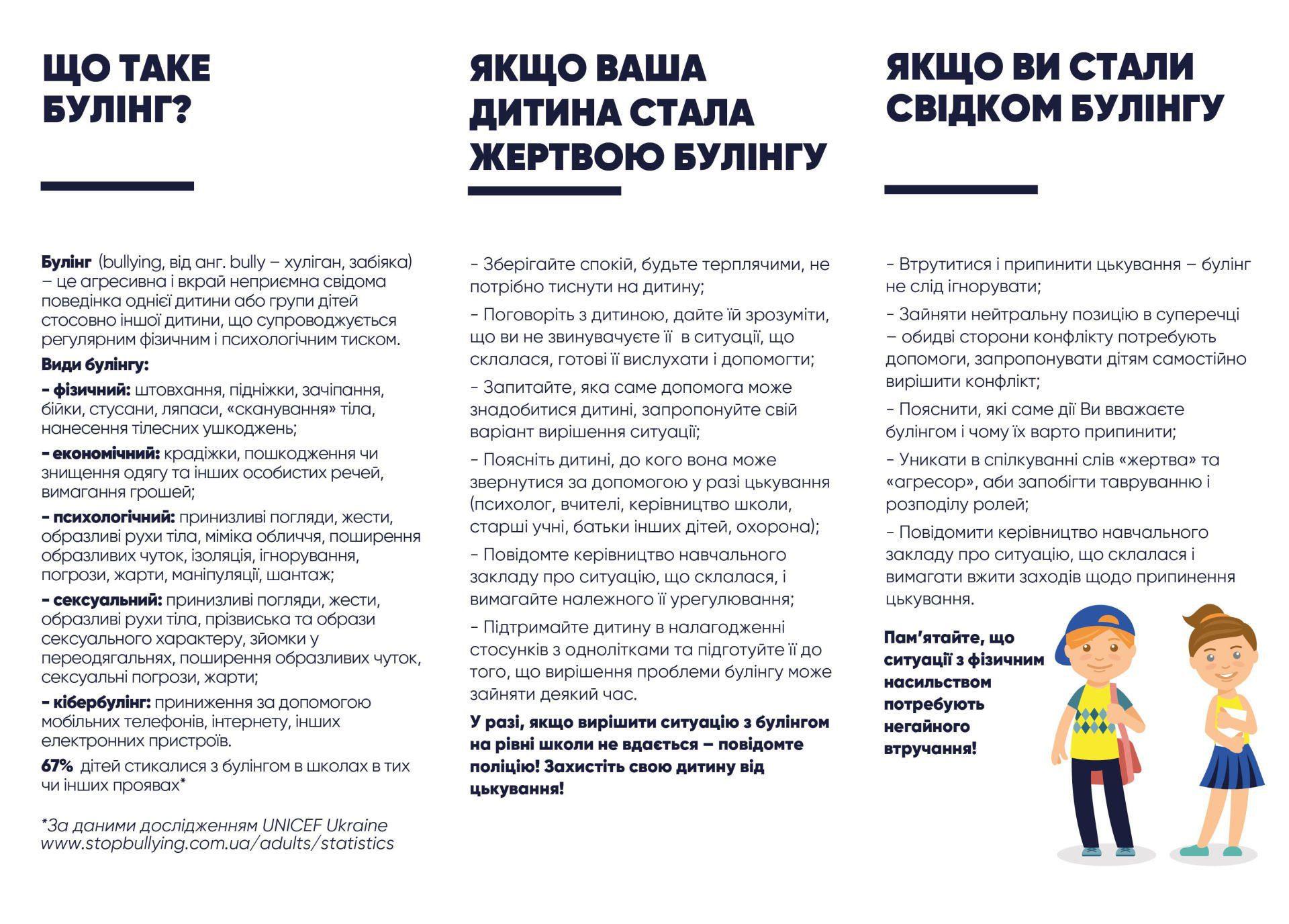 8af06f580d4cc09acea9a2ff33b40ed8 - За рік в українських школах зафіксовано 109 тисяч фактів цькування дітей - Заборона