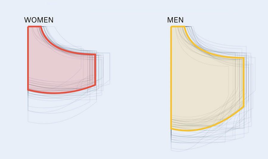 pocket 2 - Експертна думка: Кишені жіночих джинсів занадто малі для смартфонів - Заборона
