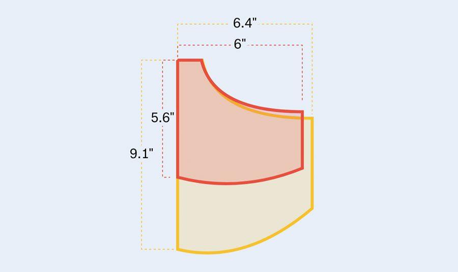 pocket 3 - Експертна думка: Кишені жіночих джинсів занадто малі для смартфонів - Заборона