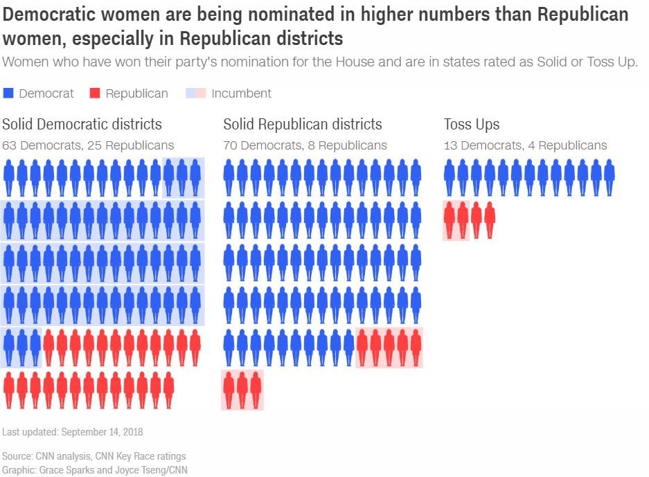 Bez nazvanyia 5 - Цьогоріч у виборах до Конгресу США візьме участь рекордна кількість жінок - Заборона