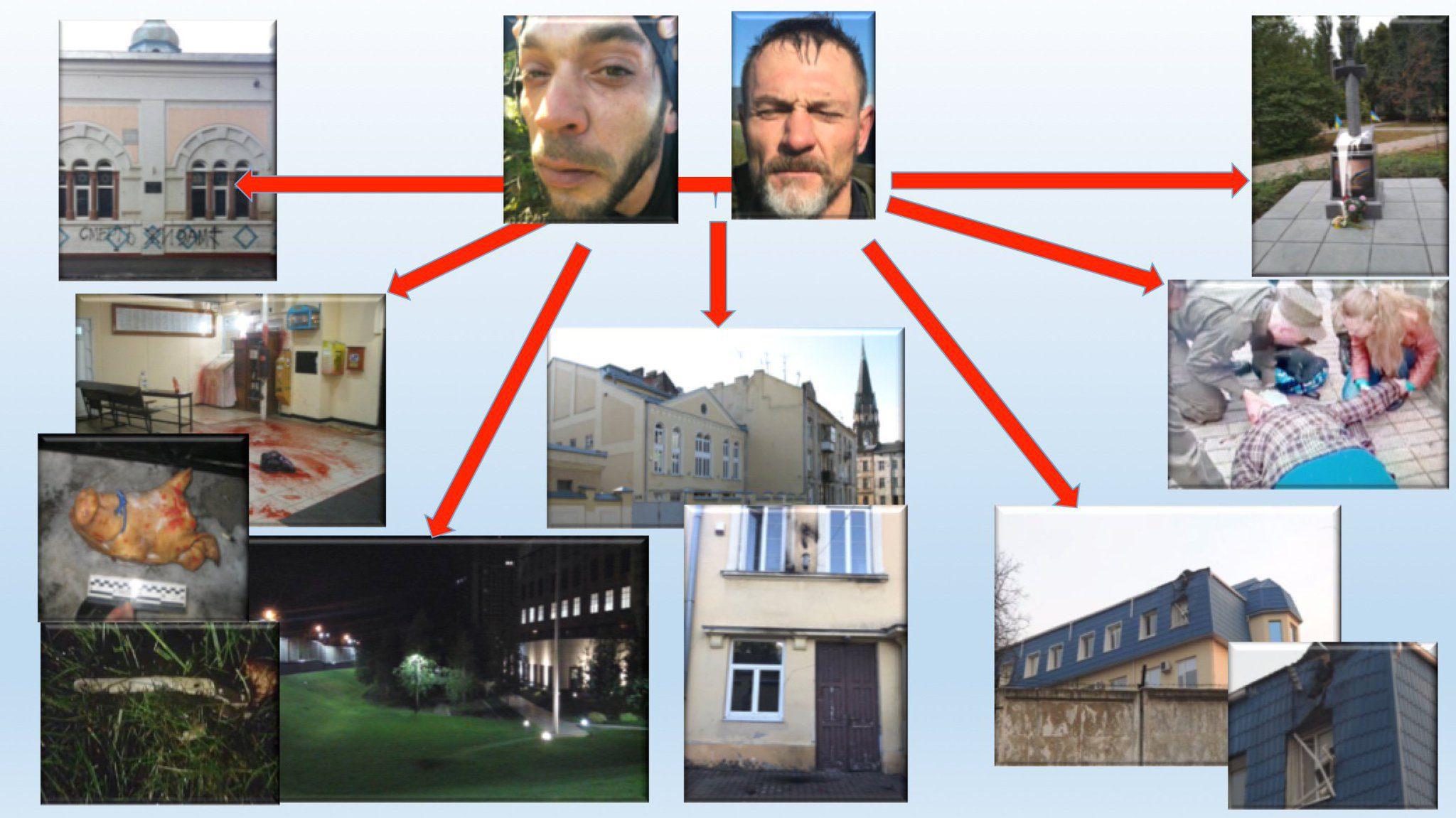 DLH ILjXUAAafrX - «Позбавити людей почуття безпеки»: хто, як і навіщо нападав на синагоги, пам'ятники і посольства в Україні - Заборона