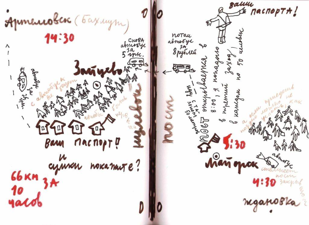 5 1024x746 - <b>Щороку на пунктах пропуску на Донбасі помирають пенсіонери. </b>Щоби зменшити смертність, потрібно змінити процедуру виплати пенсій - Заборона