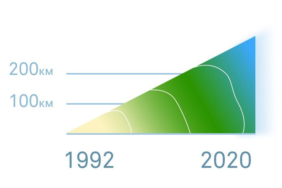 statistika2 - <b>До кінця століття в Україні може затопити пів тисячі містечок і сіл.</b> Пояснюємо, чи можна зупинити кліматичні зміни - Заборона