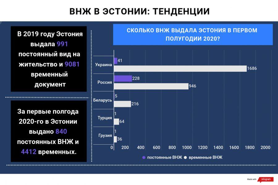 1 6 - <b>(Не)закрита Естонія.</b> Як міграційна політика країни зіштовхнула лібералів і націоналістів - Заборона
