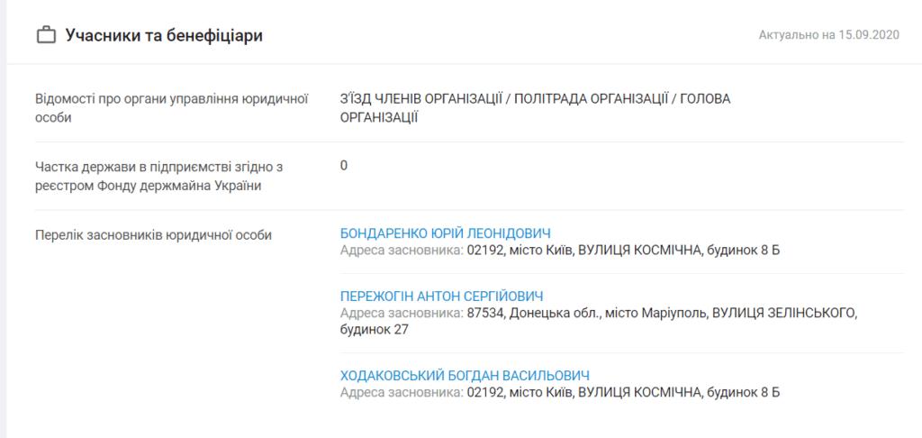 2 1024x486 - <b>В октябре в Украине пройдут местные выборы.</b> Вот 5 инструментов, которые помогут проверить кандидатов - Заборона