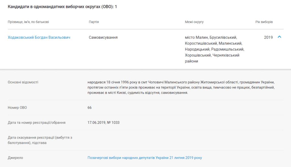 5 1024x587 - <b>В октябре в Украине пройдут местные выборы.</b> Вот 5 инструментов, которые помогут проверить кандидатов - Заборона