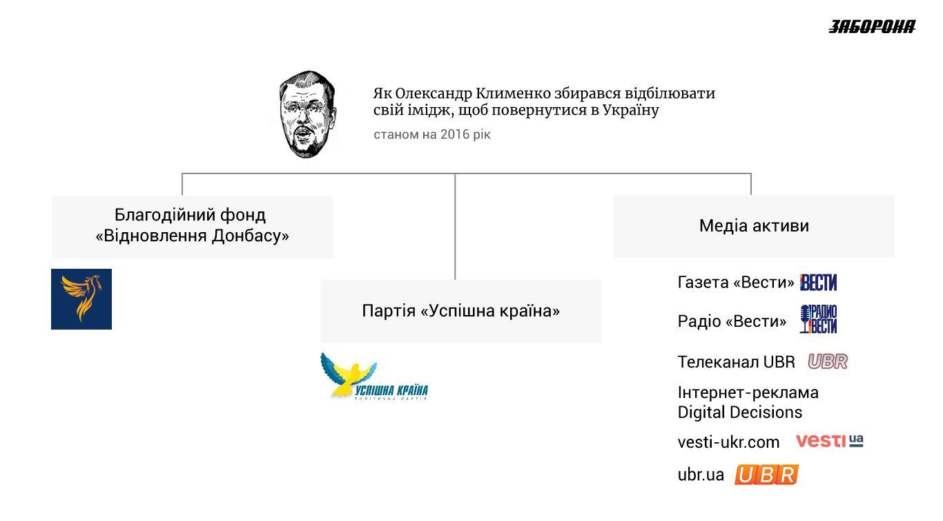 shemы sh klymenko ukr - <b>Між двох вогнів.</b> Заборона розповідає версію вбивства Шеремета, яку проігнорувала поліція. <br>Частина 1</br> - Заборона
