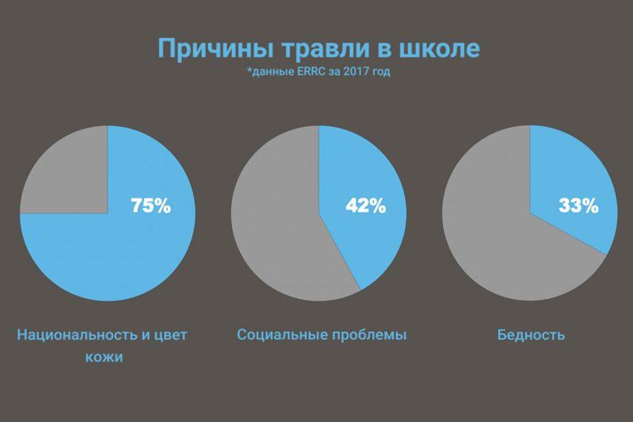 12 5 - <b>Постоянный фейс-контроль и класс «Ч»:</b> как живут ромы в Литве - Заборона