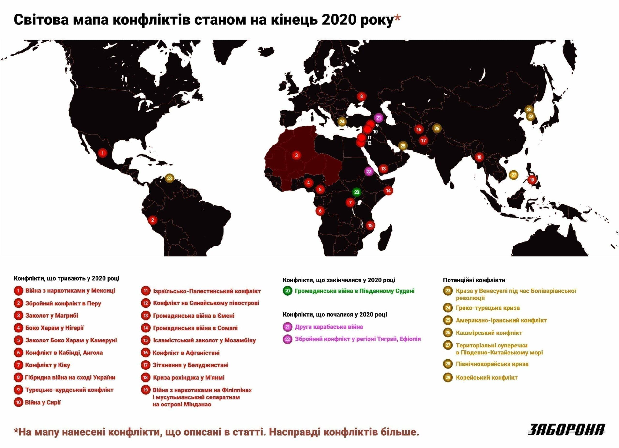 2600 ua 2 scaled - <b>Десятки точок на мапі.</b> Де й за що воює людство у 2020 році - Заборона