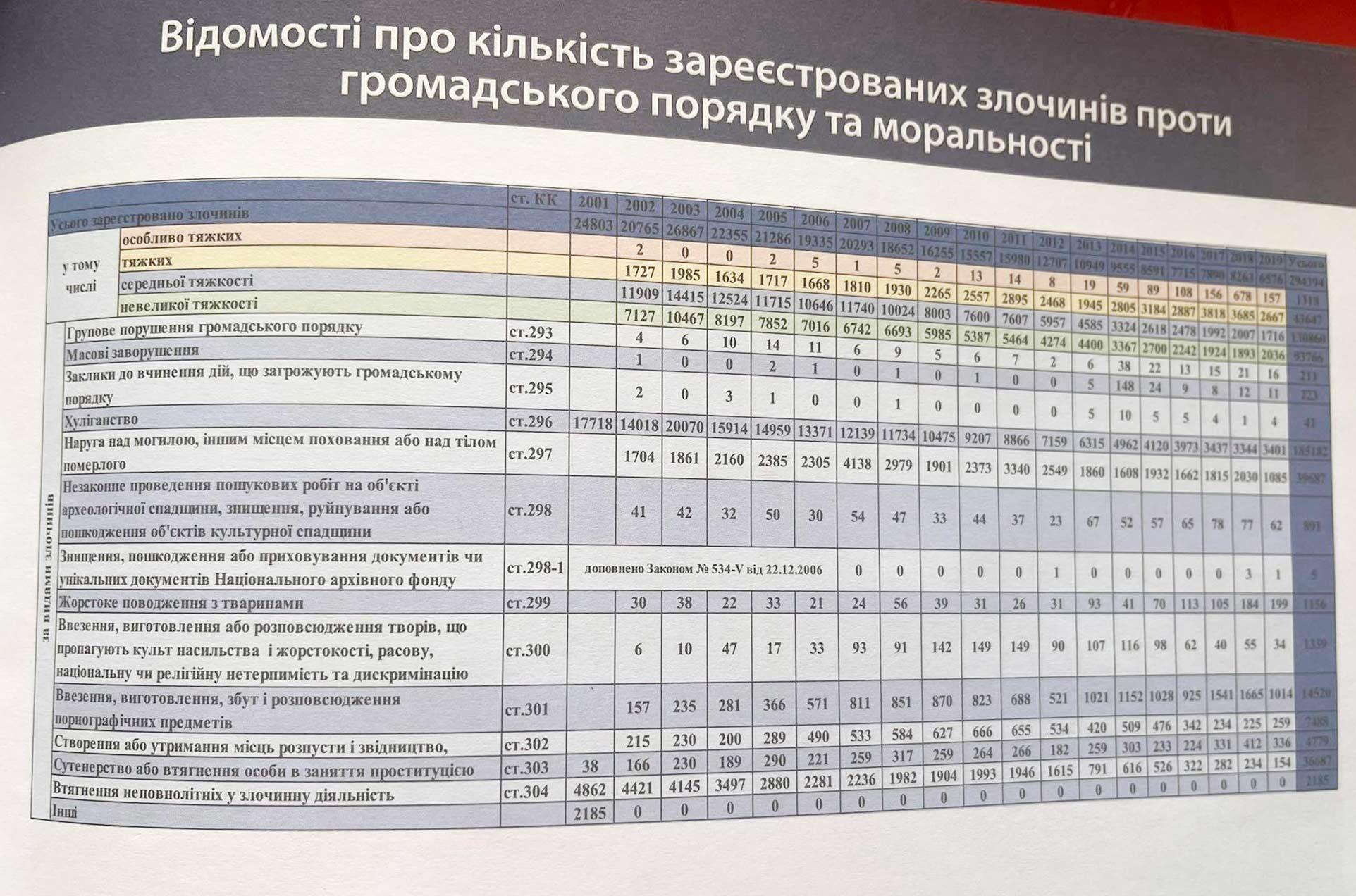 erotic pictures data - <b>В Украине можно получить семь лет тюрьмы за убийство и столько же — за продажу интимных фото.</b> Рассказываем, почему это так - Заборона