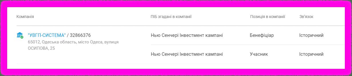 odesa property image9 - <b>75 метров беззакония.</b> В Одессе строят жилой комплекс, который угрожает полетам и госбезопасности - Заборона