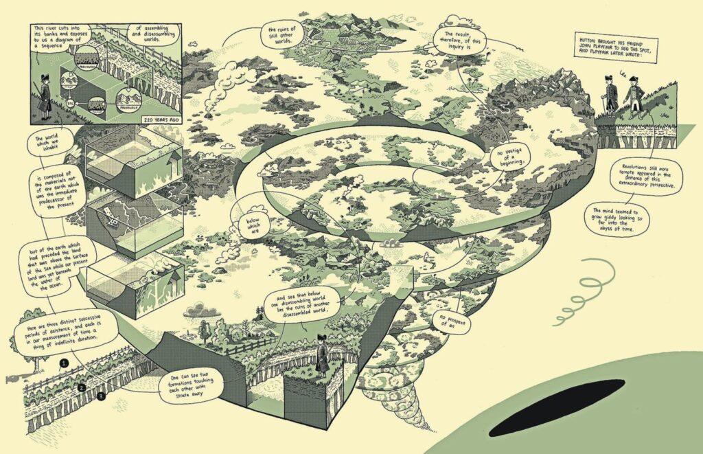 03 5 glenn 1024x661 - <b>«Тентен у країні Сов'єтів», «Річка вночі» та інші подорожі в часі</b> — огляд коміксів Бориса Філоненка - Заборона