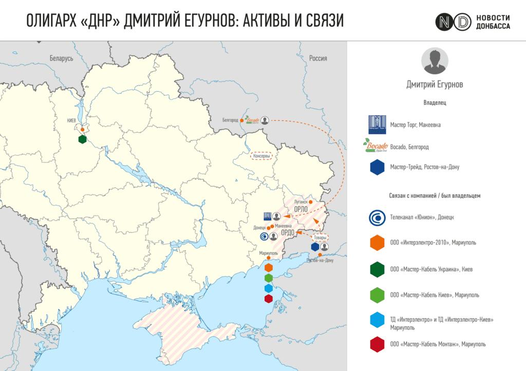 igor andreev 02 1024x724 - <b>За 7 лет при «ДНР» появились свои миллионеры.</b> Рассказываем, кто они - Заборона