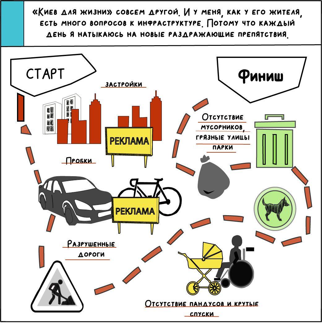 comics about kyiv 04 - <b>«Собі побібікай!»</b> Комікс Анастасії Оприщенко про те, що дратує в Києві найбільше - Заборона