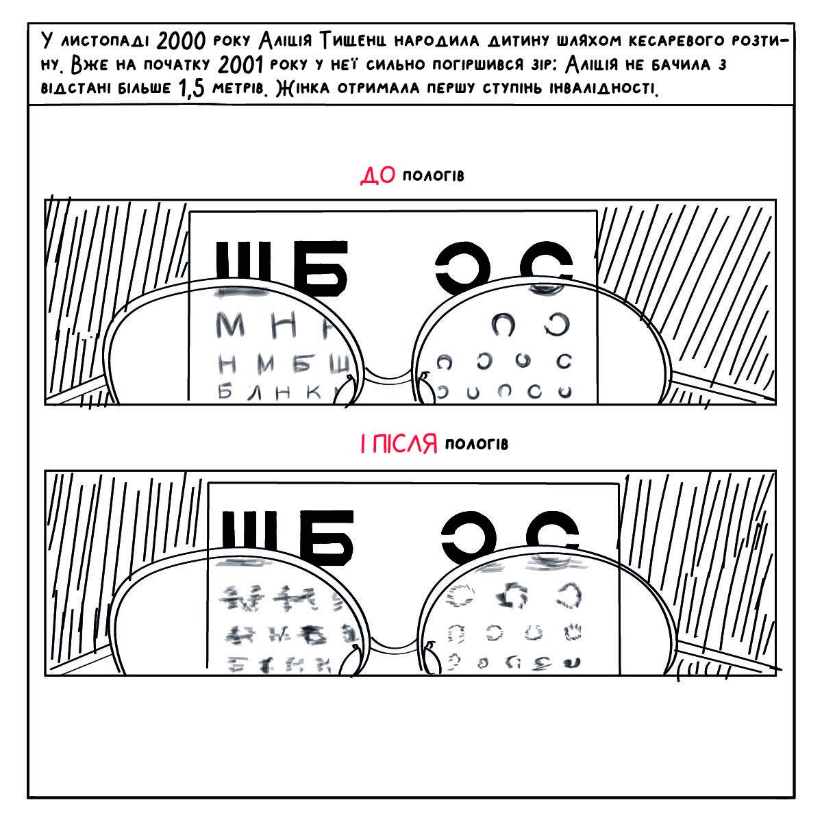 abortion in poland comics ua 05 - <b>Вам заборонені аборти.</b> Комікс Насті Оприщенко про те, як в Польщі обмежують права жінок - Заборона
